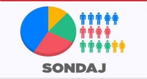 Sondaj. Iohannis conduce detașat la prezidențiale